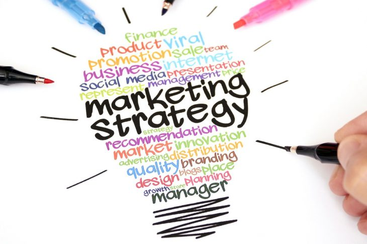 Is Marketing Important For Your Business?