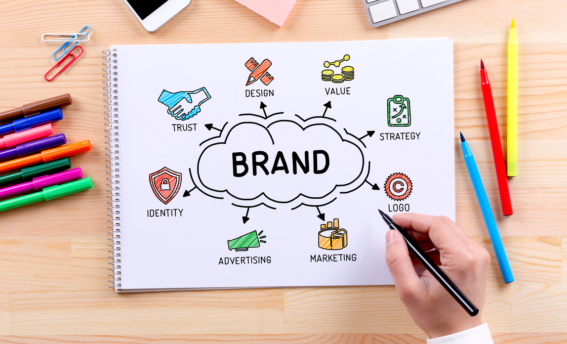 Prevent Brand Infringement With Effective Anti-counterfeiting Solutions